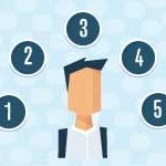5 areas of visitor characteristics that you shouldn't leave up for grabs April