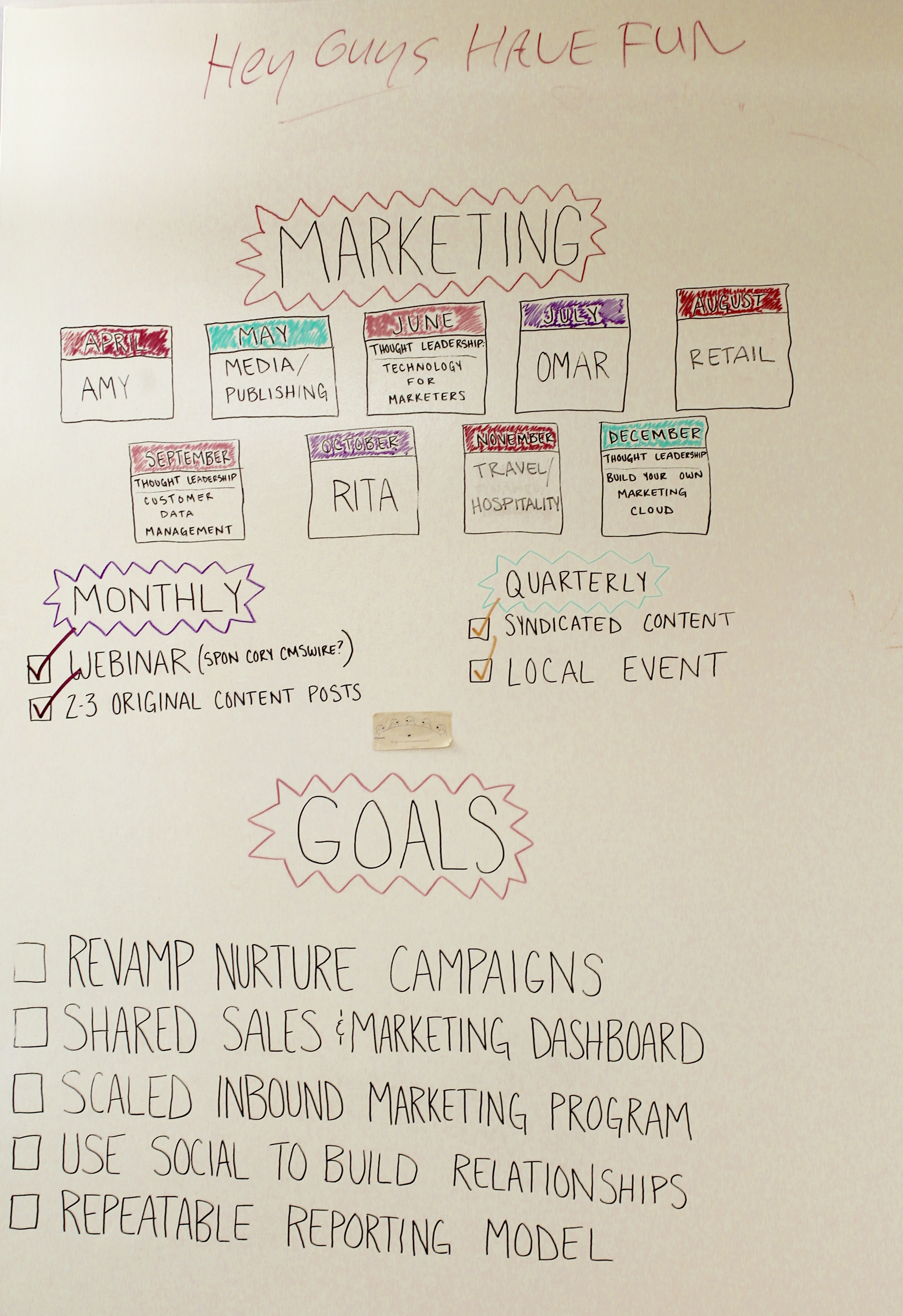 Marketing Wall
