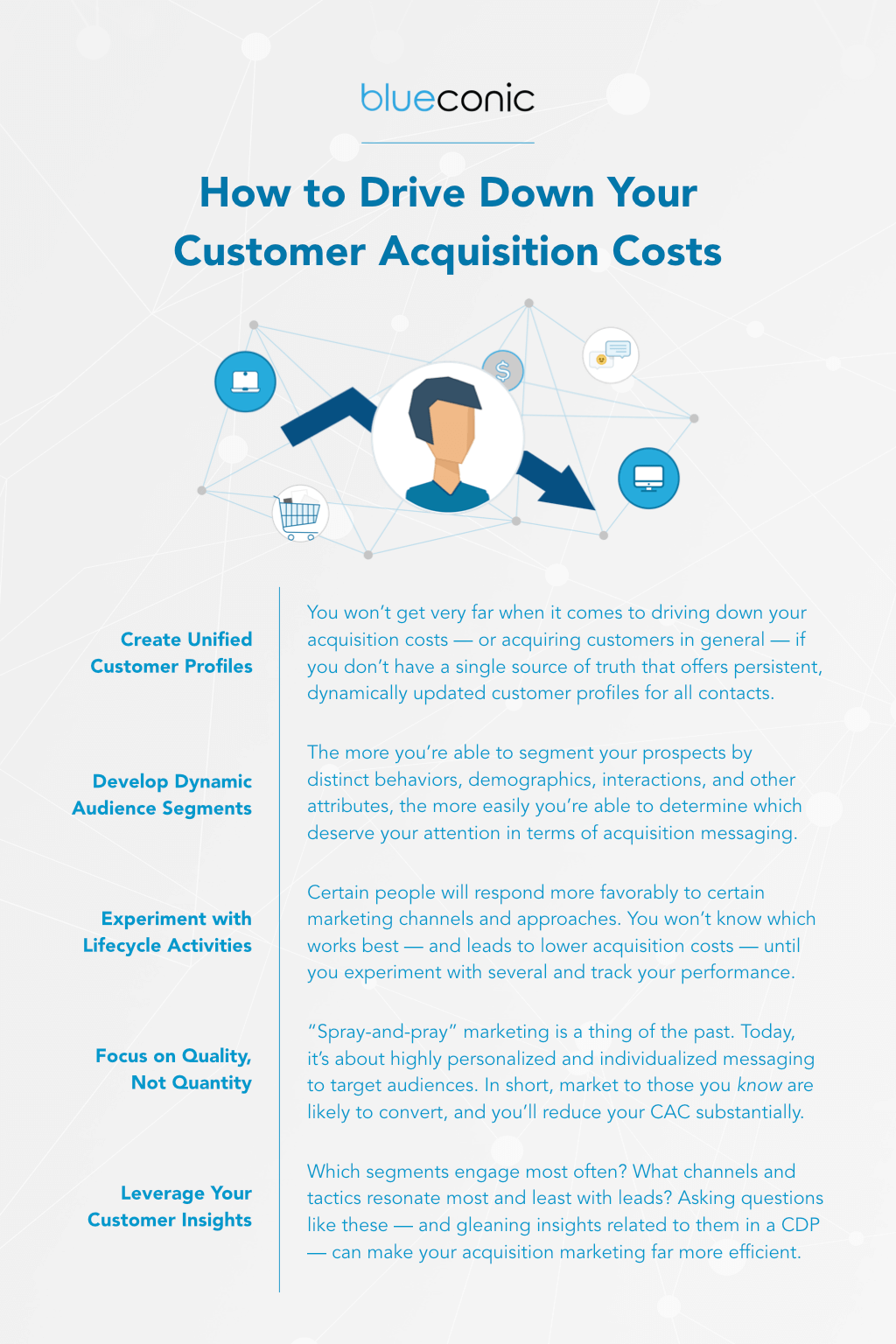 customer acquisition costs